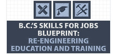 Bc launches skills for jobs blueprint to re engineer educa flickr bc launches skills for jobs blueprint to re engineer education training by bc malvernweather Images