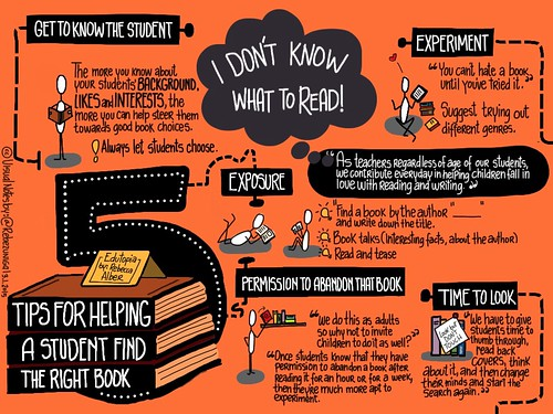Tips for Helping a Student Find the Right Book"