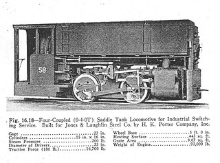 Loco Cyclopedia | by Youngstown Steel Heritage