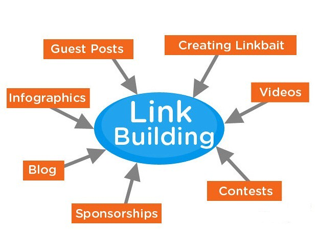 link building services in London