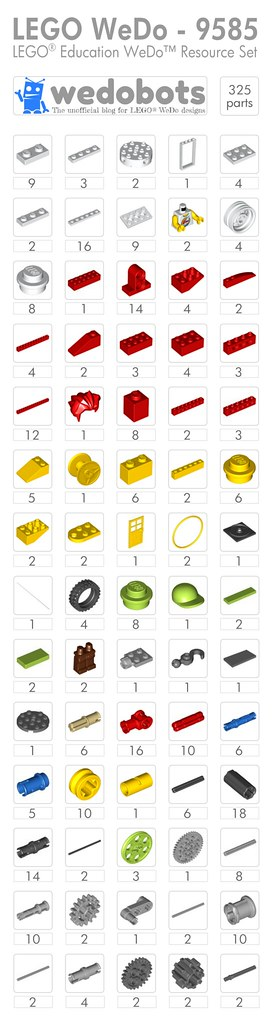 lego wedo 9585 parts list website | wedobots .com | Flickr