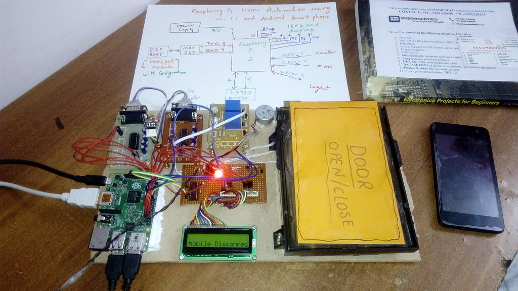wifi based embedded projects | svsembedded | Flickr