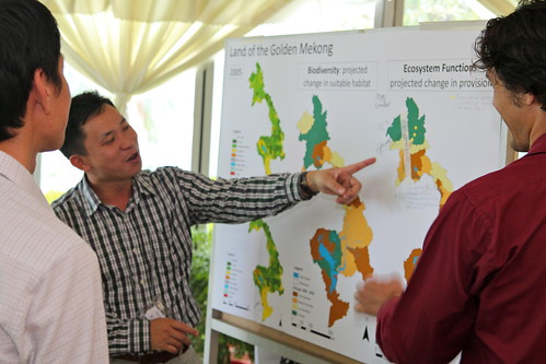 Workshop on scenario-guided policy analysis for development, food security and environment in South East Asia | by CGIAR Climate