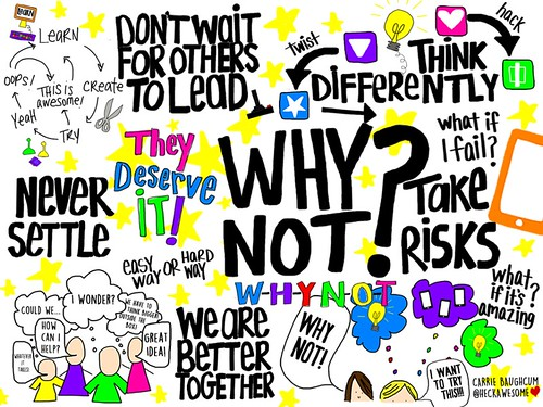 """Why Not"" Sketchnote 