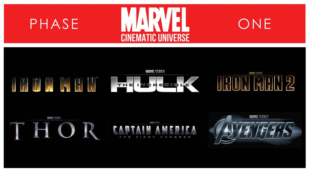 Marvel Phase 1