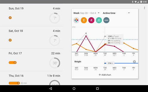 Gantt Chart Google: Google fit copy | Android apps this week img: thewildblogge ,Chart