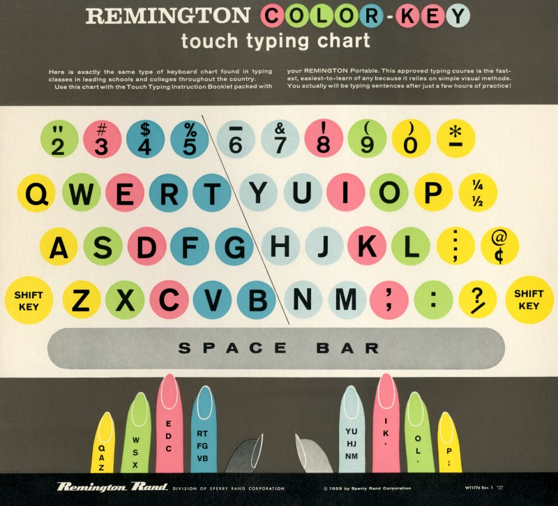 Remington Color Key Touch Typing Chart 1959 A Colorful To Flickr