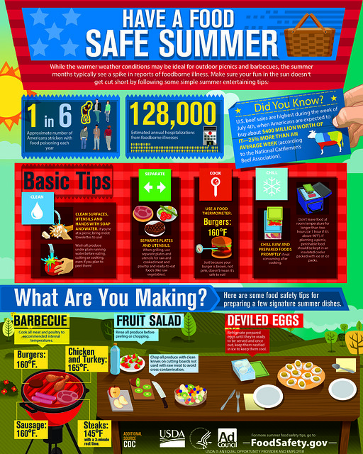Have a Food Safe Summer