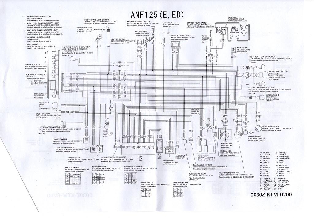 innova anf125i wiring diagram jon haddock flickr rh flickr com wiring diagram ac innova wiring diagram innova bensin