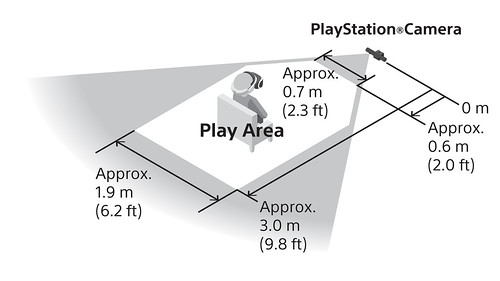 PS VR Play Area | by PlayStation.Blog