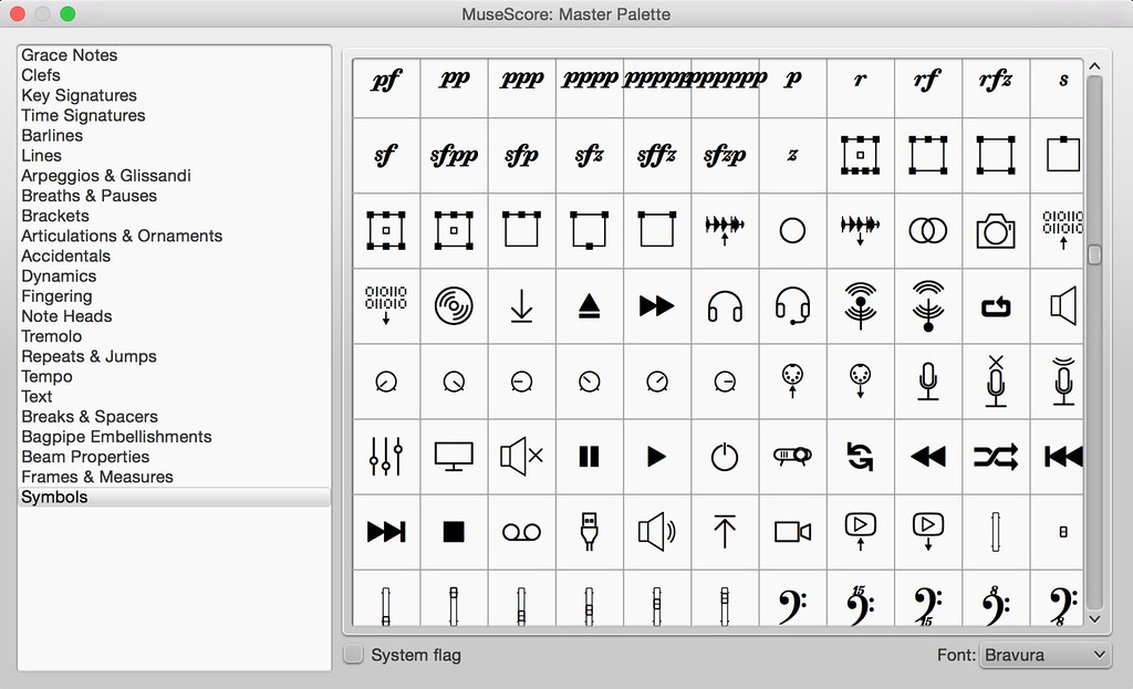 Time Signature Chart: Symbols master palette including symbols from Bravura fontu2026 | Flickr,Chart