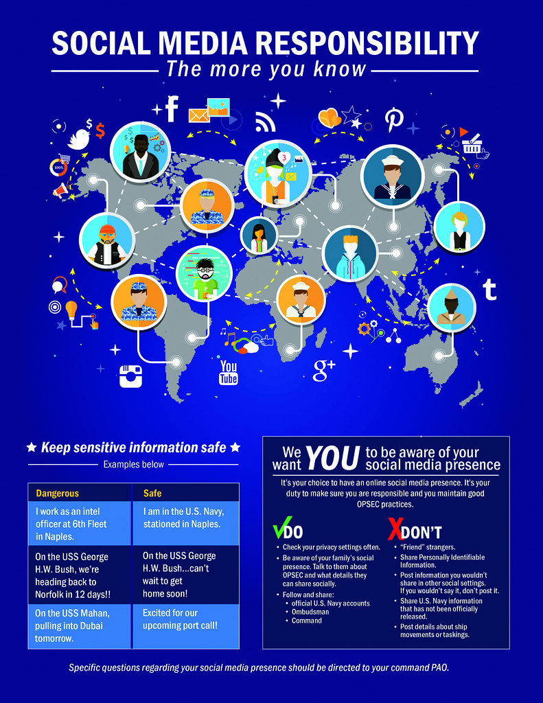 By Official US Navy Imagery A Infographic About Personal Social Media Responsibility