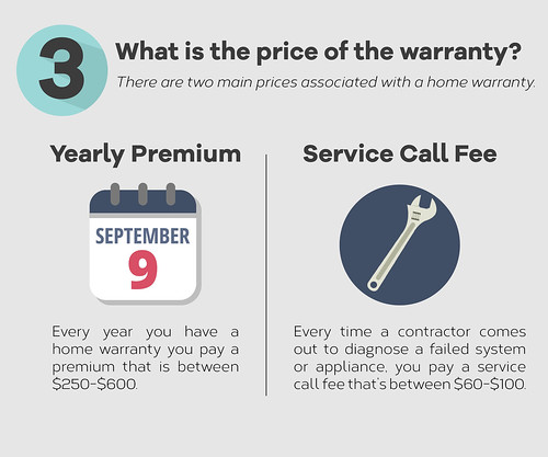 Prices of a Home Warranty