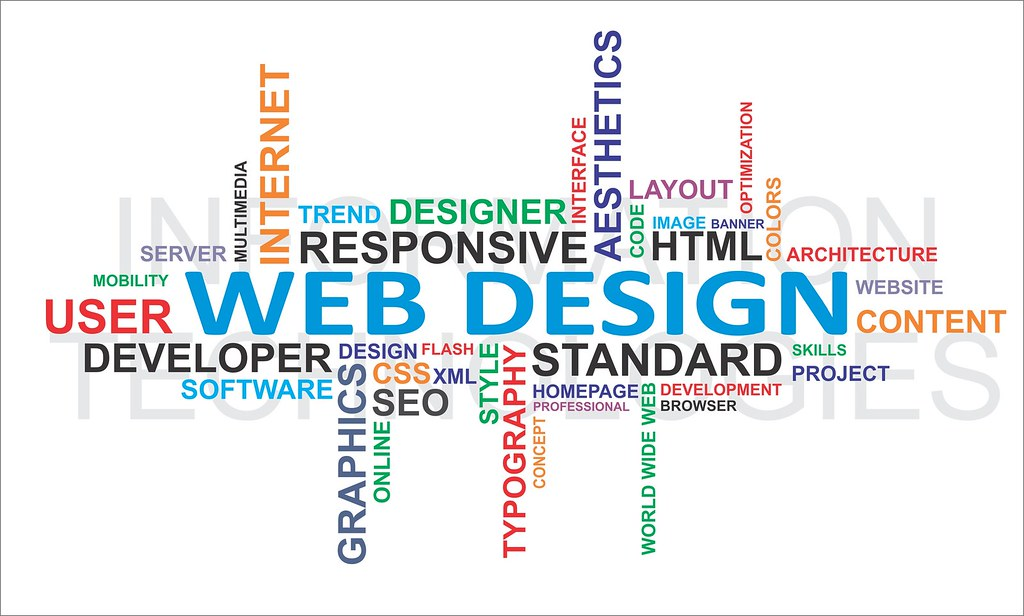 Word Cloud Web Design Marry Perker Flickr