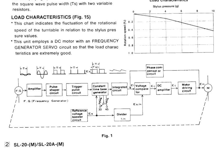 f g block diagram trusted schematics wiring diagrams u2022 rh bestbooksrichtreasures com