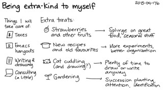 2015-04-17b Being extra-kind to myself -- index card #self-care | by sachac