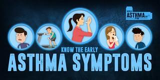 Asthma-symptoms Asthma