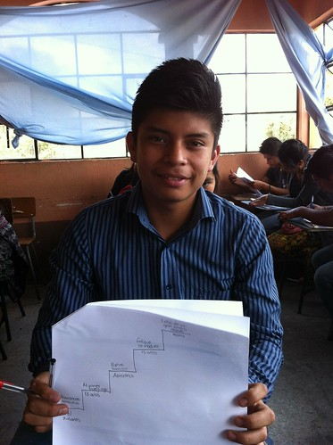 a student with his life map