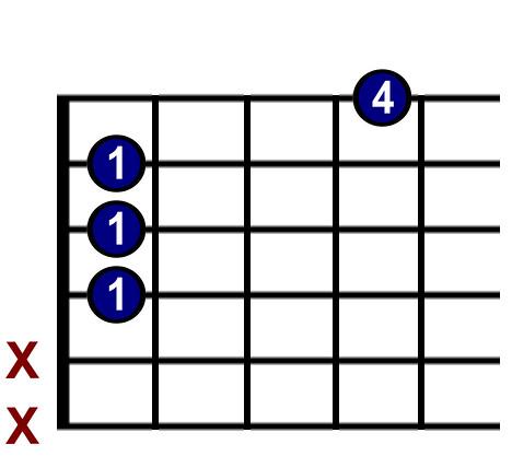G Flat Guitar Chord | via All about Guitars www.myguitars.gq… | Flickr