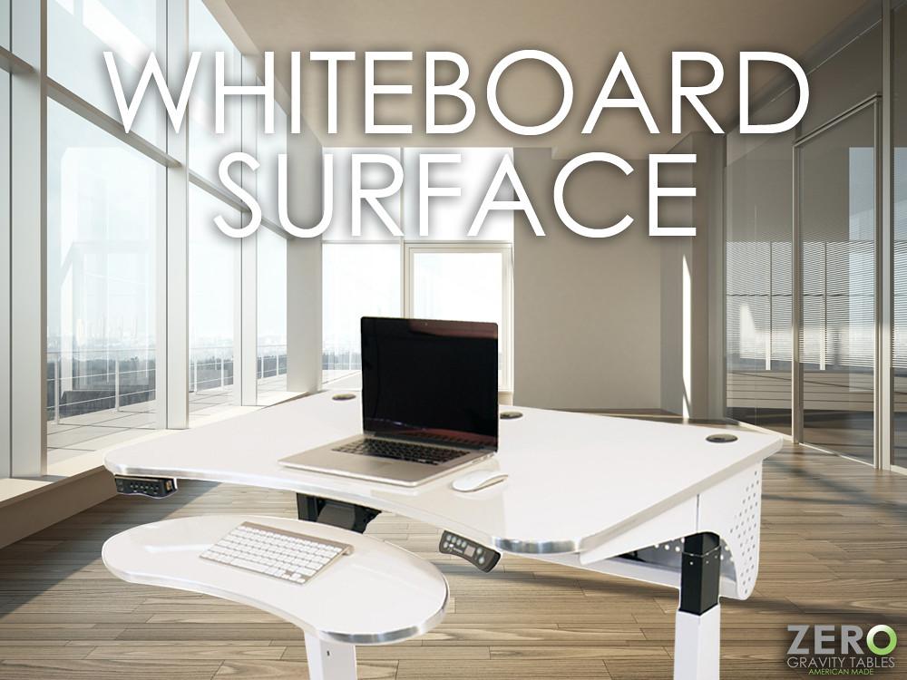 design ergonomic desks sit to stand interior designer delu flickr