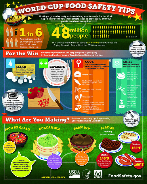 World Cup Food Safety Tips