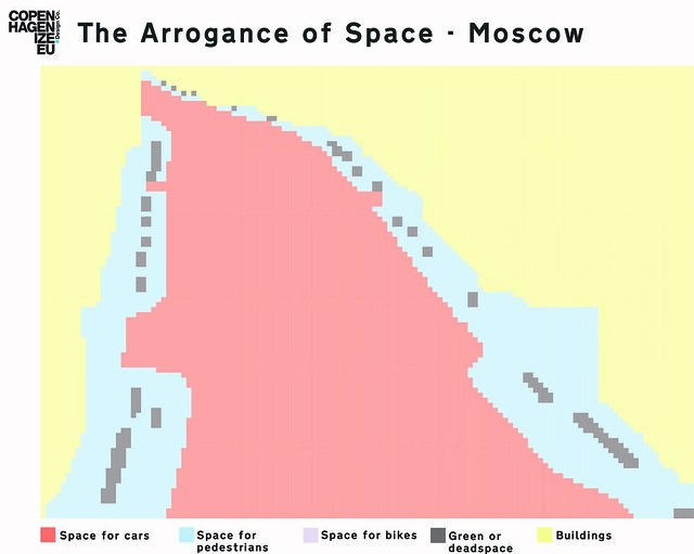 Arrogance of Space Moscow 003