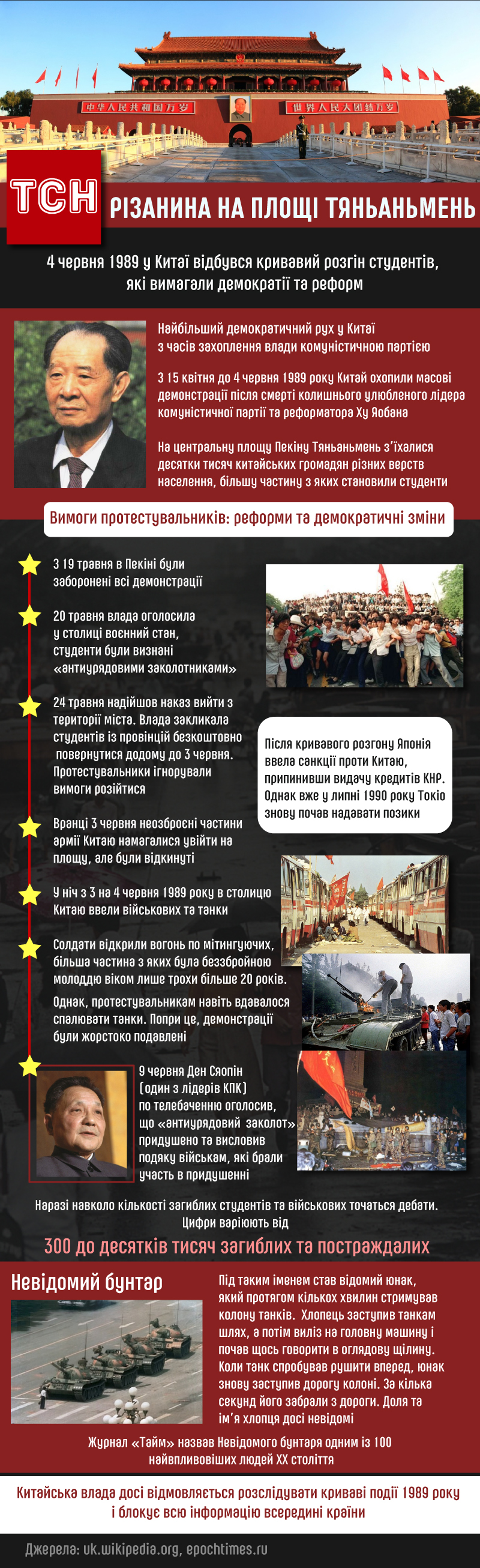 Тяньаньмень