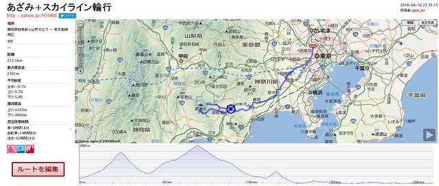 161010予定コース・ルートラボ