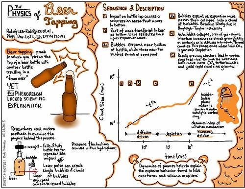 Physics of mining essay