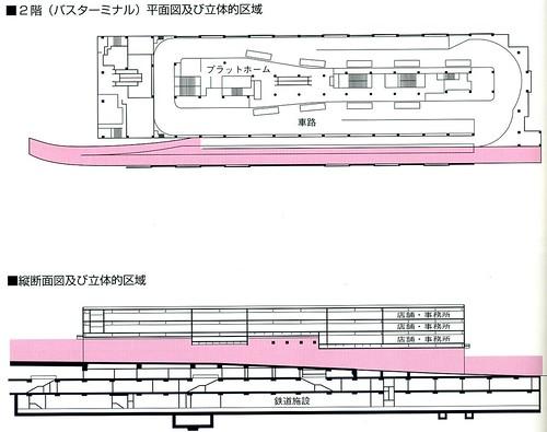 OCATと阪神高速道路 (1)
