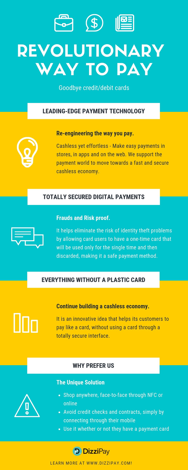 Everything You Have To Know About DizziPay Secure Digital Payments Solution