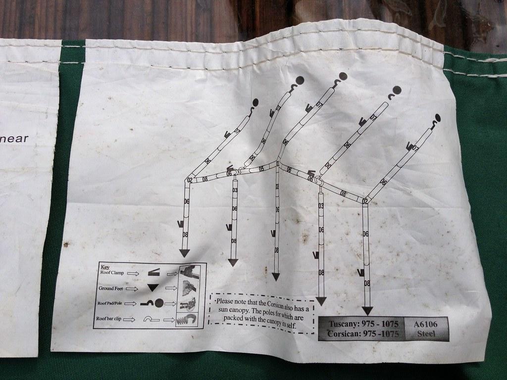 Pyramid tuscany awning instructions