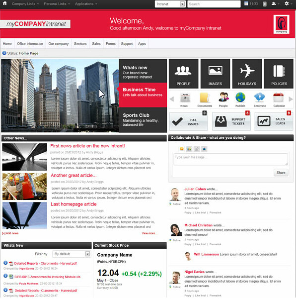 Intranet Site Map Example: Intranet Design