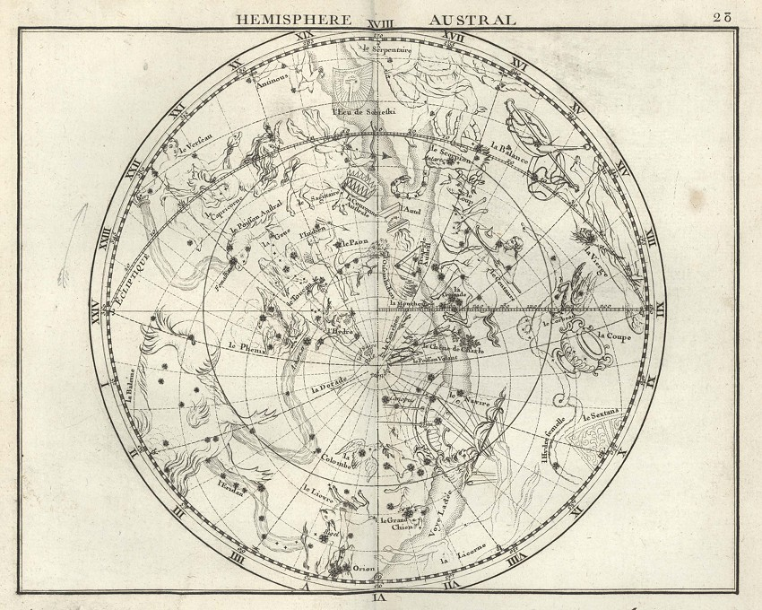 Horoscope Chart: image (10) | The Public Domain Review | Flickr,Chart