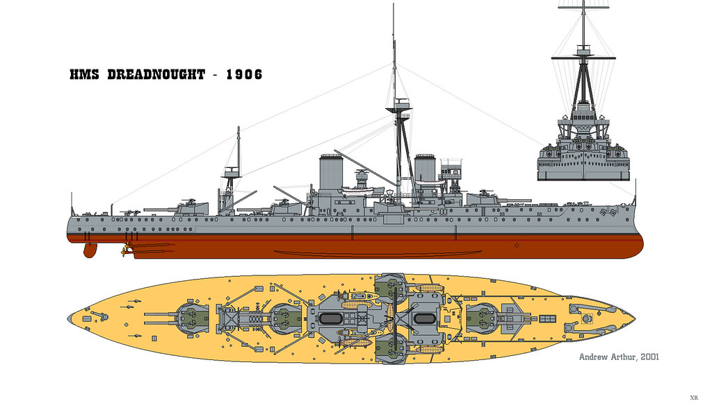 Resultado de imagen de HMS Dreadnought