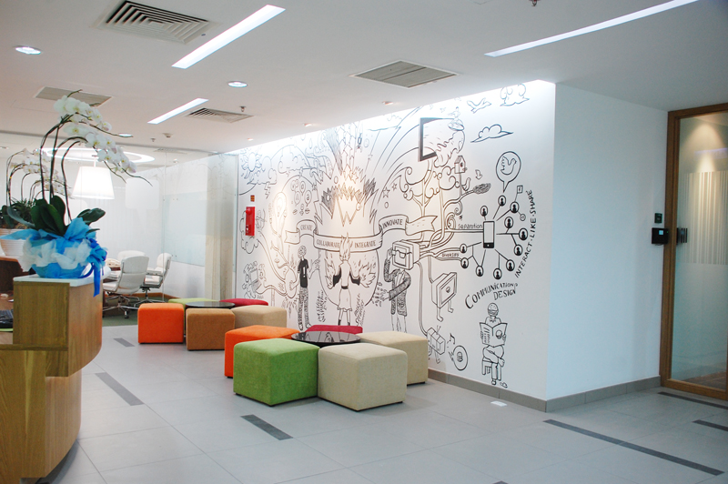 graphic design office. Wall Graphic Design By Dentsu . MimAnyStudio Designed This Office | MimA Tran Architects ( O