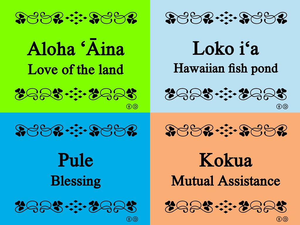 Some Of The Hawaiian Words Weve Learned Thanks To The Iucncongress By
