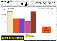 birmingham learning styles test Learning styles inventory birmingham, mi: humanics media  an introduction with annotated bibliography albany: state university of new york matthews, d b.