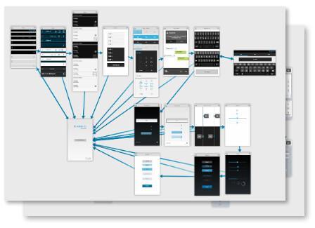 screenflow diagram export   fluidui com   screenflow diagram    flickr