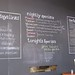 the linkery Food Board