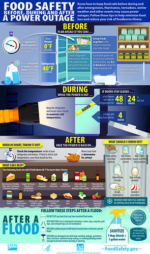 Severe Weather Food Safety infographic