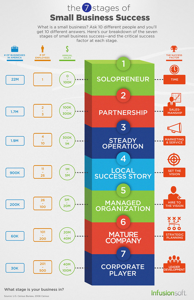 characteristics of a successful business plan