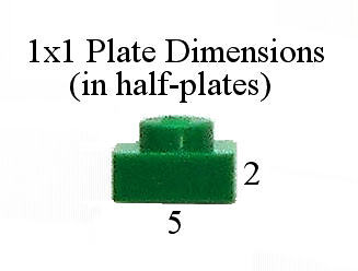 plate dimensions | by eilonwy77