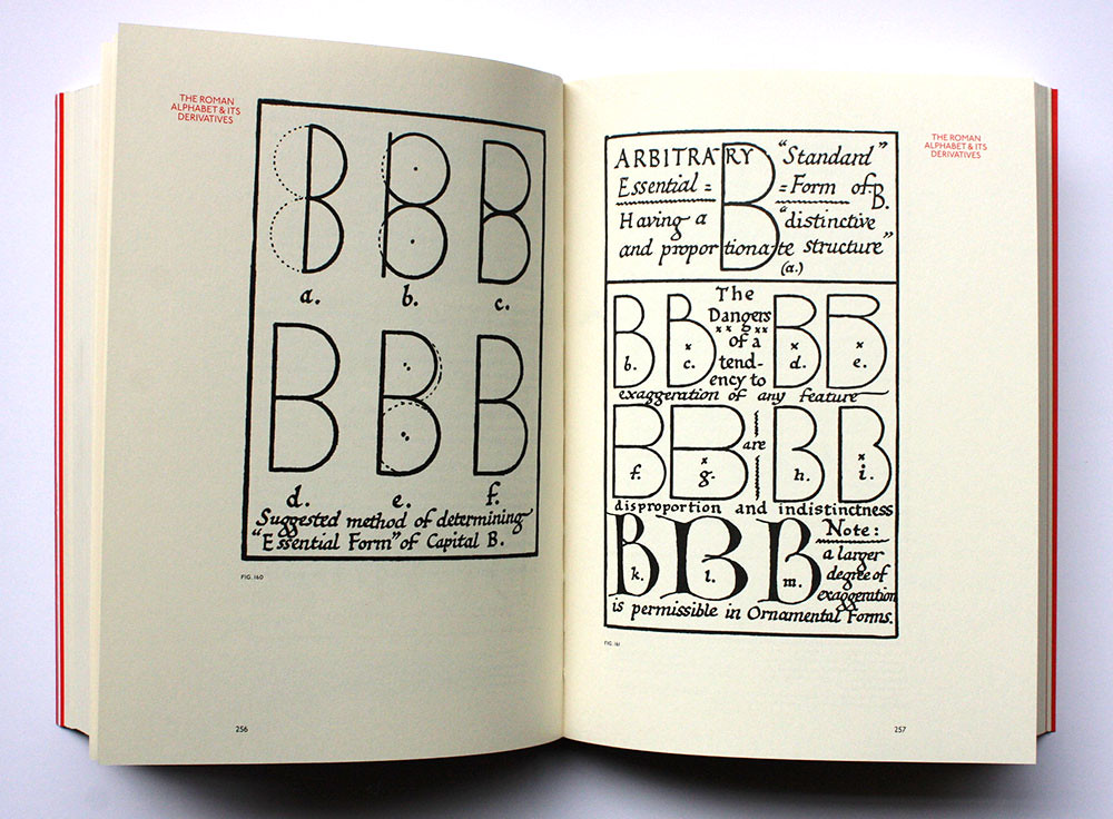 Eye Magazine | Blog | Books received #21 (Type books)