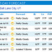 weather 9-July-2012