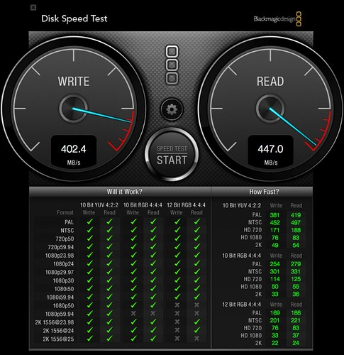 DiskSpeedTest | by facingwest