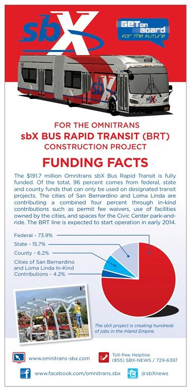Omnitrans sbX Bus Rapid Transit Funding Facts | Scheduled fo