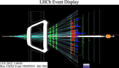 Proton meets Lead Ion at LHCb | by uslhc