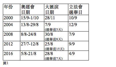 螢幕快照 2016-08-18 16.08.26