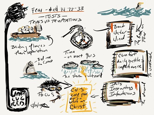 Unplugged sketchnote | by ARJWright